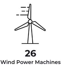 26 Wind Power Machines